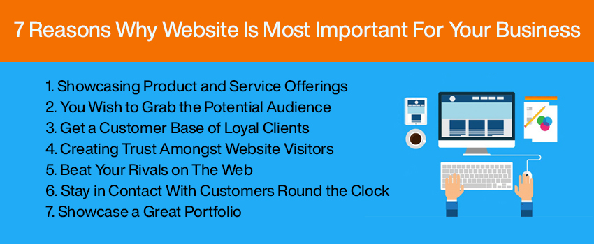 7 Reasons Why Website is Most Important for Your Business